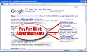 PPC (Pay Per Click) Management Services